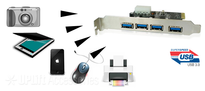 USB 3.0 Expansion Card 4-Port (PCI-E)